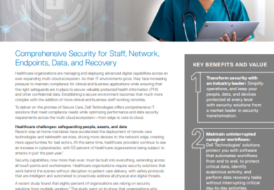 Secure Care Solutions Brief – Comprehensive Security for Staff, Network, Endpoint, Data, and Recovery